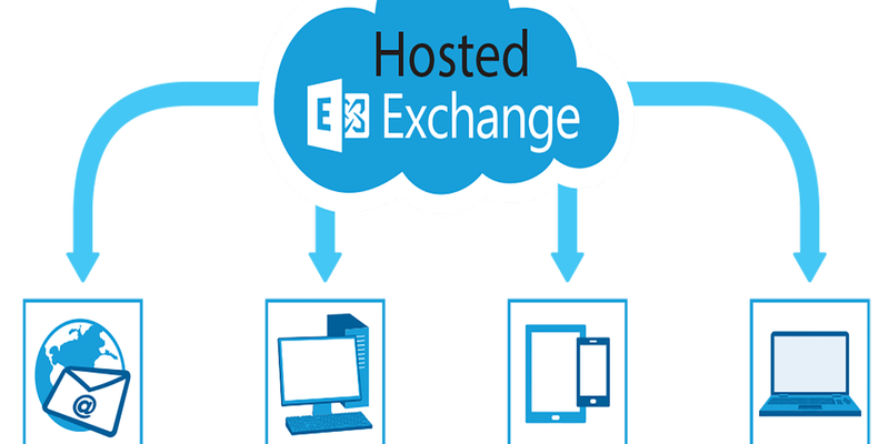 Hosted exchange 2016 email synchronization webenergy hosted exchange 2016 email synchronization malvernweather Gallery